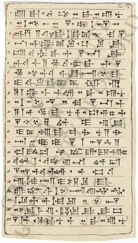 Text (22 lines) in cuneiform script with annotations, now in the British Museum (not identified)
